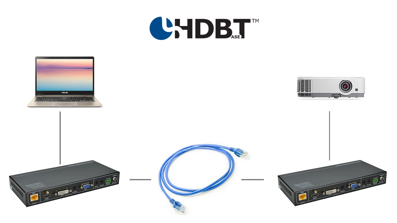 HDBaseT, c'est quoi?