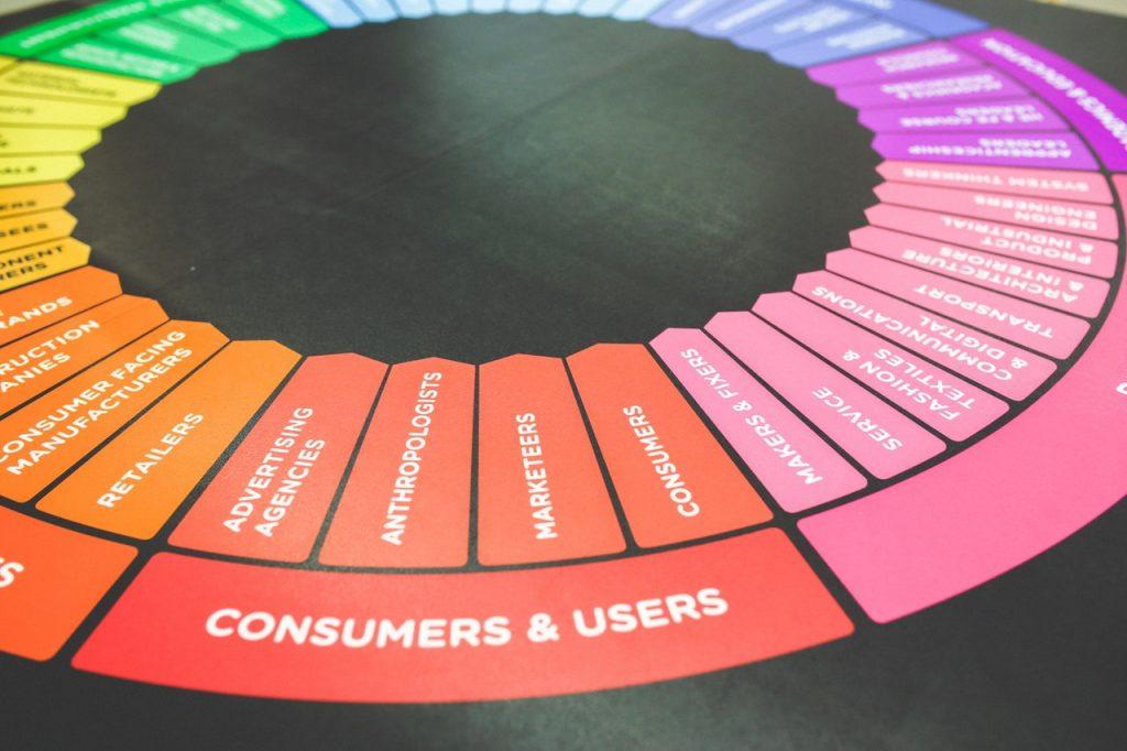 Pourquoi les entreprises négligent-elles souvent le web marketing ?